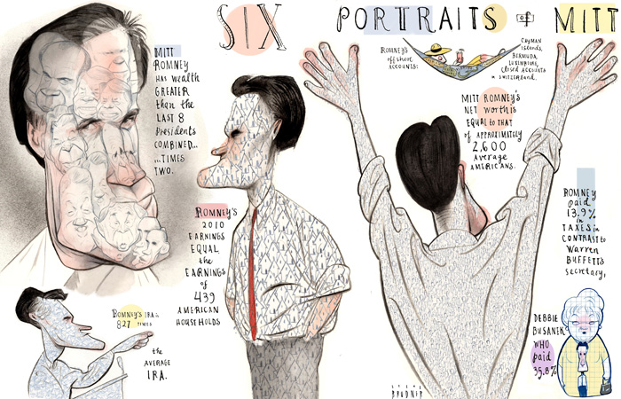 Six Portraits of Mittsm